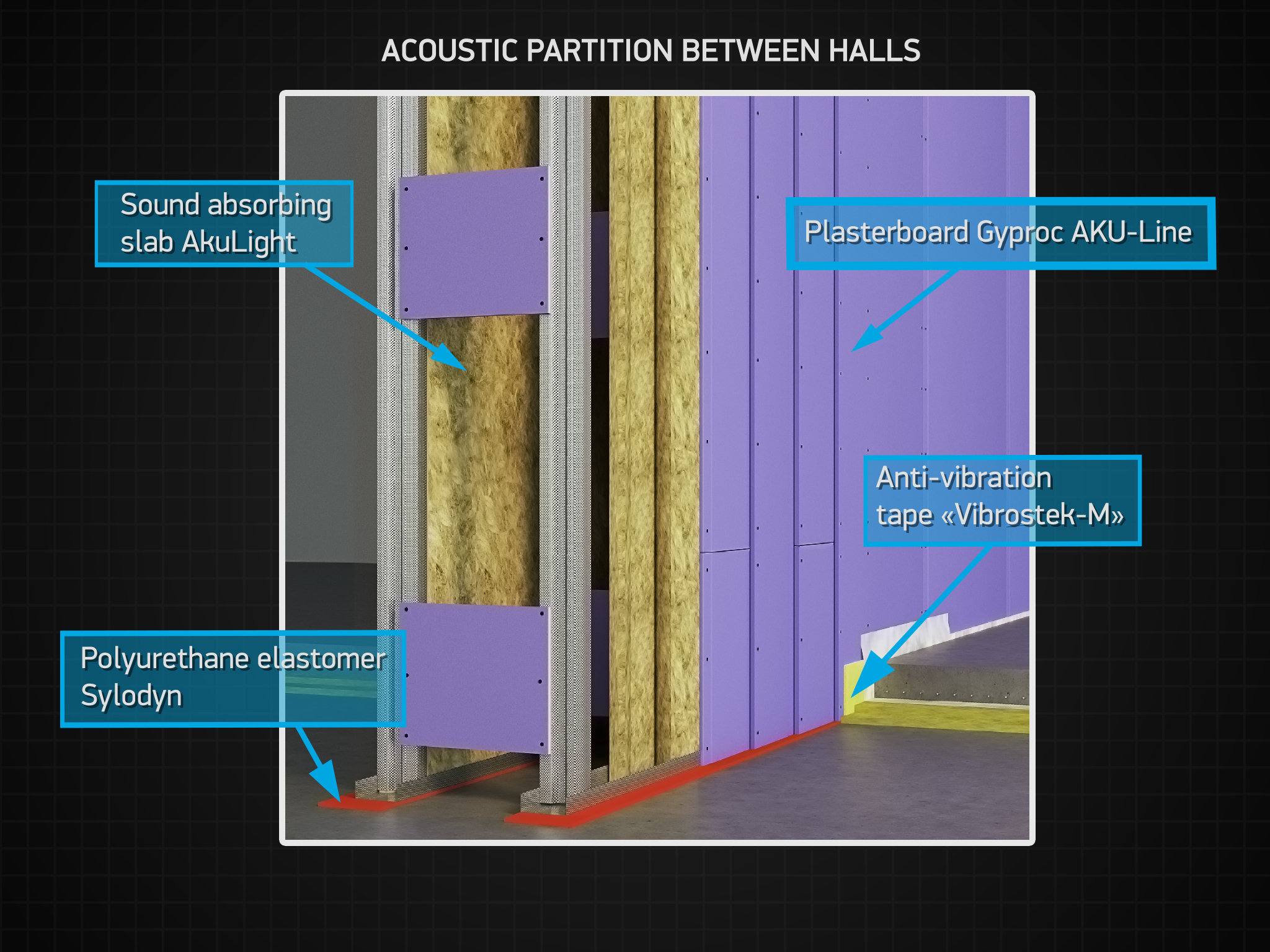 Cinemas and Multiplexes - Acoustic Group